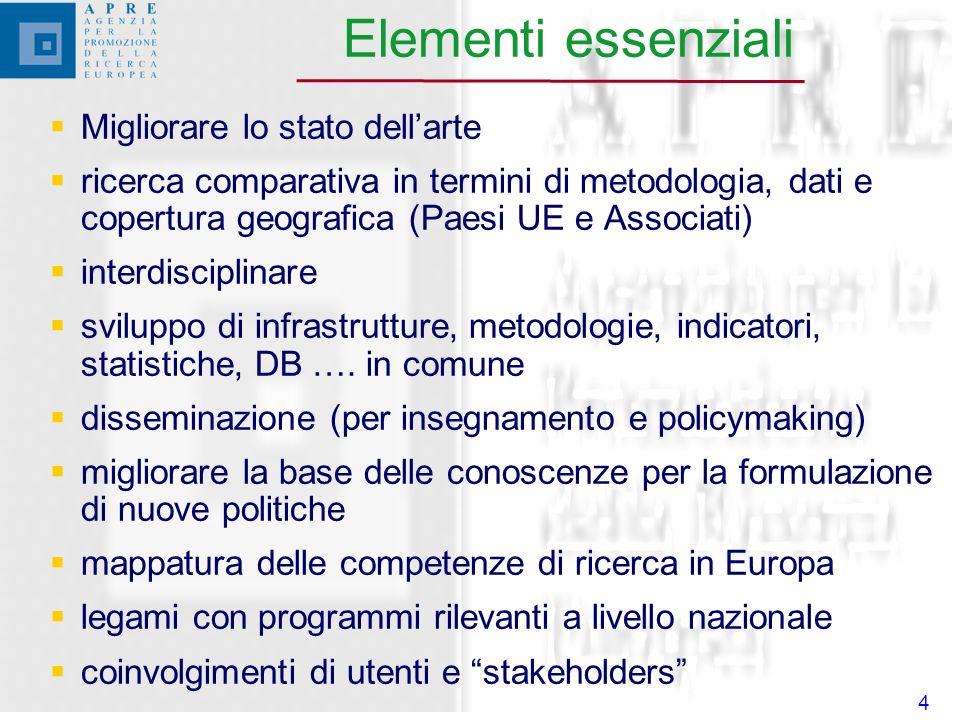 4 Migliorare lo stato dellarte ricerca comparativa in termini di metodologia, dati e copertura geografica (Paesi UE e Associati) interdisciplinare sviluppo di infrastrutture, metodologie, indicatori, statistiche, DB ….