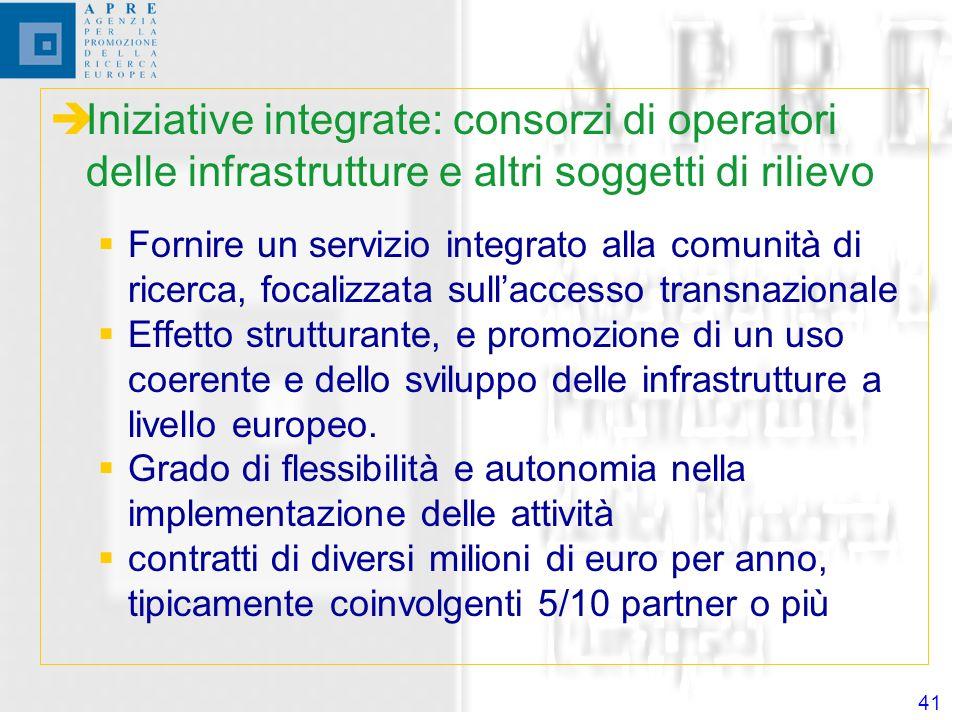 41 Iniziative integrate: consorzi di operatori delle infrastrutture e altri soggetti di rilievo Fornire un servizio integrato alla comunità di ricerca, focalizzata sullaccesso transnazionale Effetto strutturante, e promozione di un uso coerente e dello sviluppo delle infrastrutture a livello europeo.