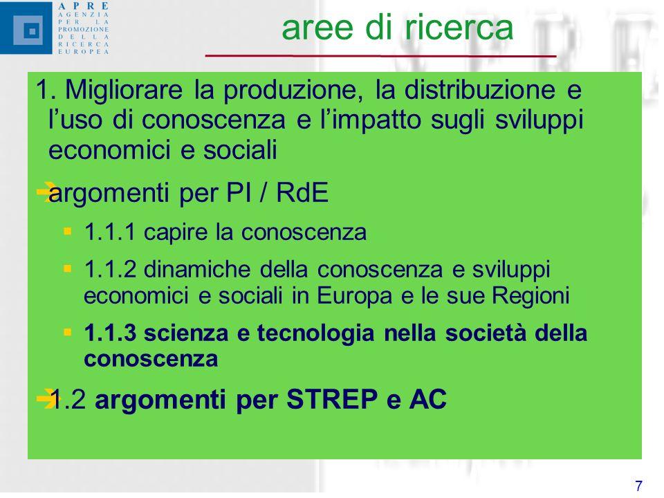 7 1. Migliorare la produzione, la distribuzione e luso di conoscenza e limpatto sugli sviluppi economici e sociali argomenti per PI / RdE 1.1.1 capire