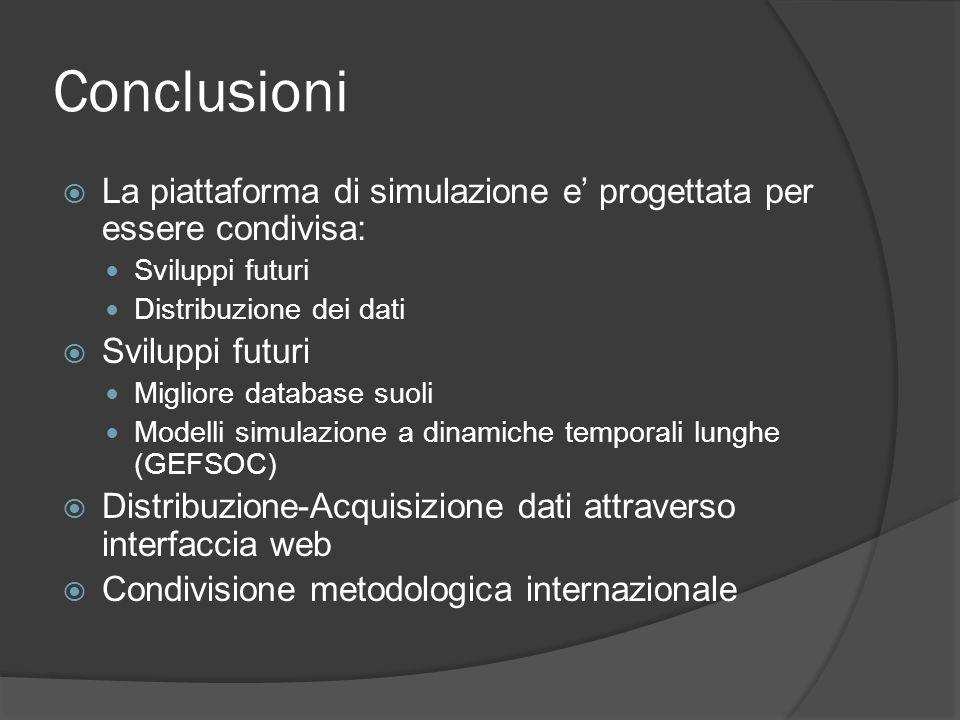 Conclusioni La piattaforma di simulazione e progettata per essere condivisa: Sviluppi futuri Distribuzione dei dati Sviluppi futuri Migliore database