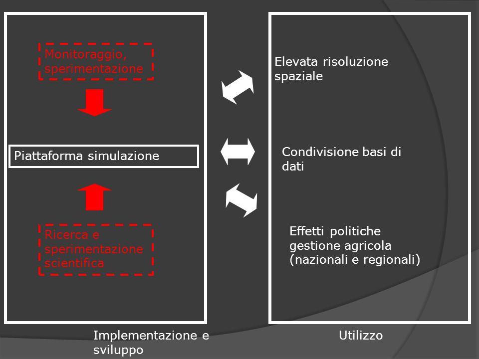 Elevata risoluzione spaziale Condivisione basi di dati Effetti politiche gestione agricola (nazionali e regionali) Ricerca e sperimentazione scientifi