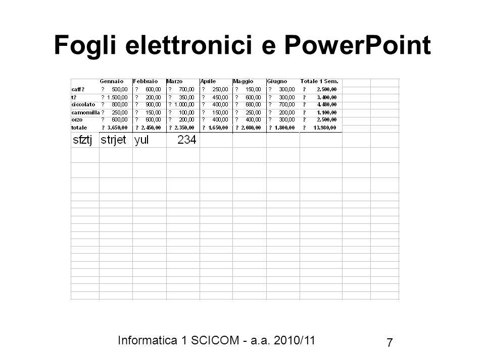 Informatica 1 SCICOM - a.a. 2010/11 7 Fogli elettronici e PowerPoint