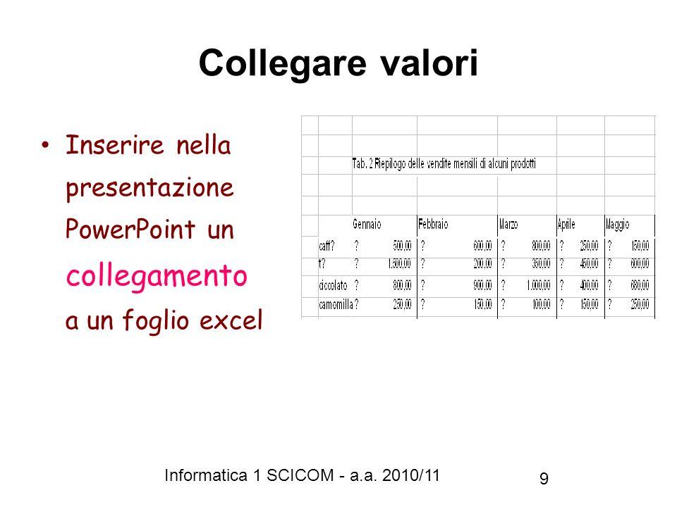 Informatica 1 SCICOM - a.a. 2010/11 9 Collegare valori Inserire nella presentazione PowerPoint un collegamento a un foglio excel