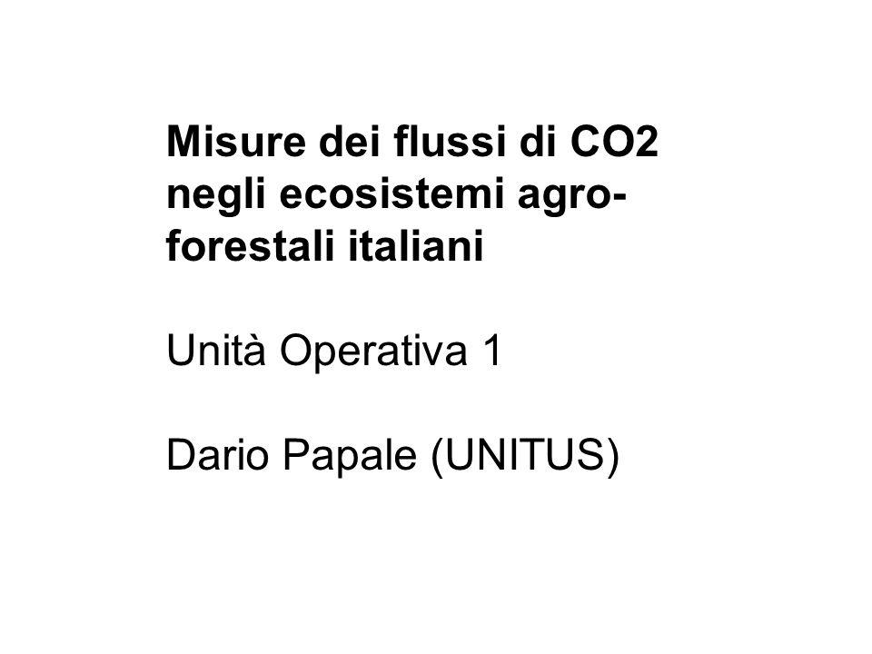 Misure dei flussi di CO2 negli ecosistemi agro- forestali italiani Unità Operativa 1 Dario Papale (UNITUS)