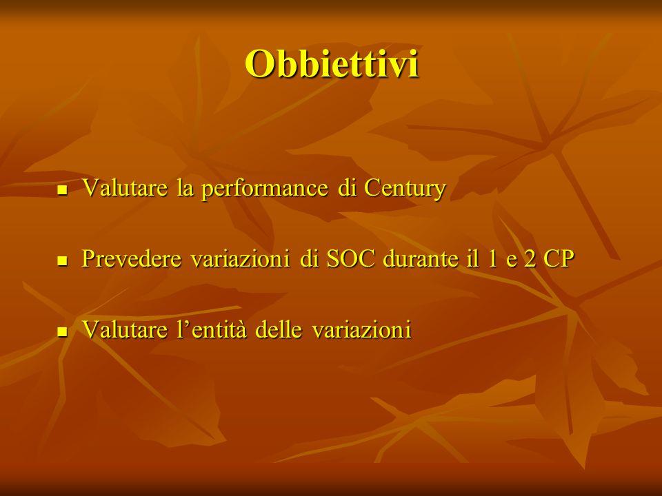 Obbiettivi Valutare la performance di Century Valutare la performance di Century Prevedere variazioni di SOC durante il 1 e 2 CP Prevedere variazioni di SOC durante il 1 e 2 CP Valutare lentità delle variazioni Valutare lentità delle variazioni