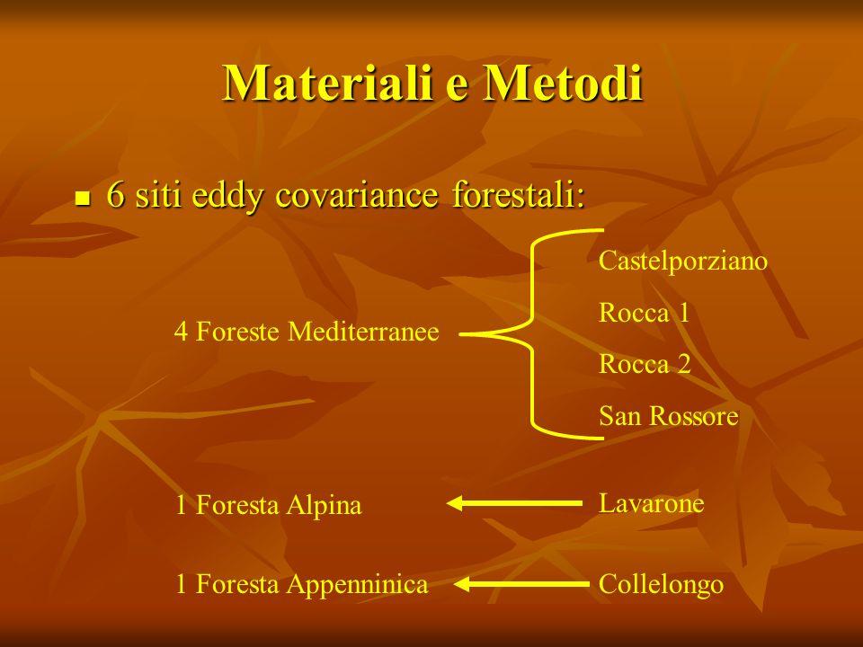 Materiali e Metodi 6 siti eddy covariance forestali: 6 siti eddy covariance forestali: 4 Foreste Mediterranee Castelporziano Rocca 1 Rocca 2 San Rosso