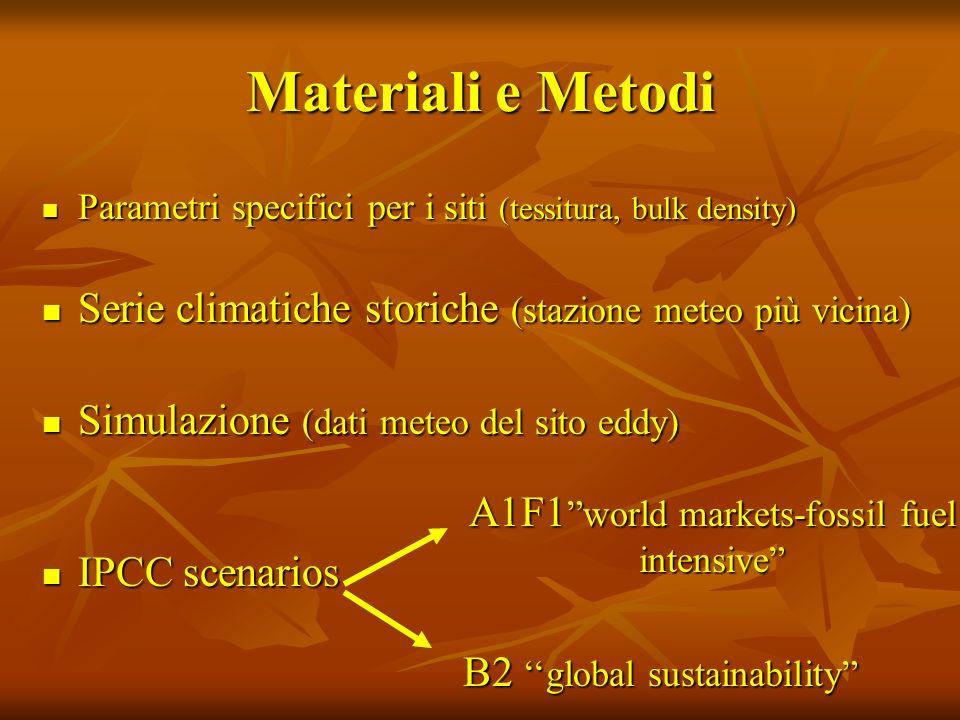 Materiali e Metodi Parametri specifici per i siti (tessitura, bulk density) Parametri specifici per i siti (tessitura, bulk density) Serie climatiche