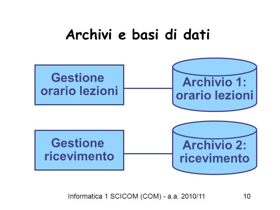 Informatica 1 SCICOM (COM) - a.a. 2010/11 10 Archivi e basi di dati Gestione ricevimento Archivio 2: ricevimento Gestione orario lezioni Archivio 1: o