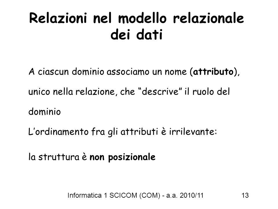 Informatica 1 SCICOM (COM) - a.a. 2010/11 13 Relazioni nel modello relazionale dei dati A ciascun dominio associamo un nome (attributo), unico nella r