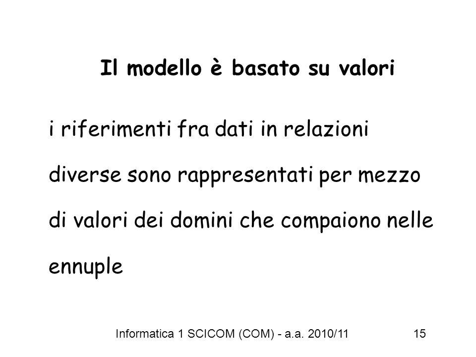 Informatica 1 SCICOM (COM) - a.a. 2010/11 15 Il modello è basato su valori i riferimenti fra dati in relazioni diverse sono rappresentati per mezzo di