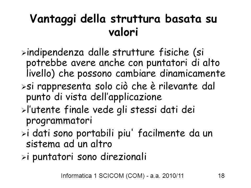 Informatica 1 SCICOM (COM) - a.a. 2010/11 18 Vantaggi della struttura basata su valori indipendenza dalle strutture fisiche (si potrebbe avere anche c