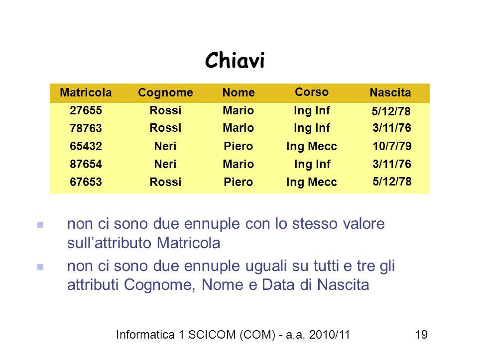 Informatica 1 SCICOM (COM) - a.a. 2010/11 19 Chiavi non ci sono due ennuple con lo stesso valore sullattributo Matricola non ci sono due ennuple ugual