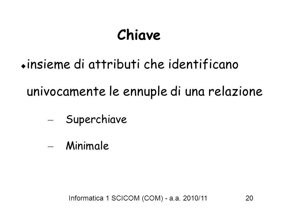 Informatica 1 SCICOM (COM) - a.a. 2010/11 20 Chiave insieme di attributi che identificano univocamente le ennuple di una relazione – Superchiave – Min