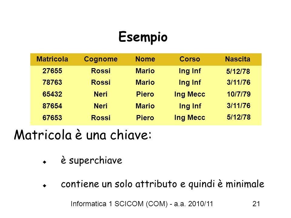 Informatica 1 SCICOM (COM) - a.a. 2010/11 21 Esempio Matricola è una chiave: è superchiave contiene un solo attributo e quindi è minimale Matricola 27