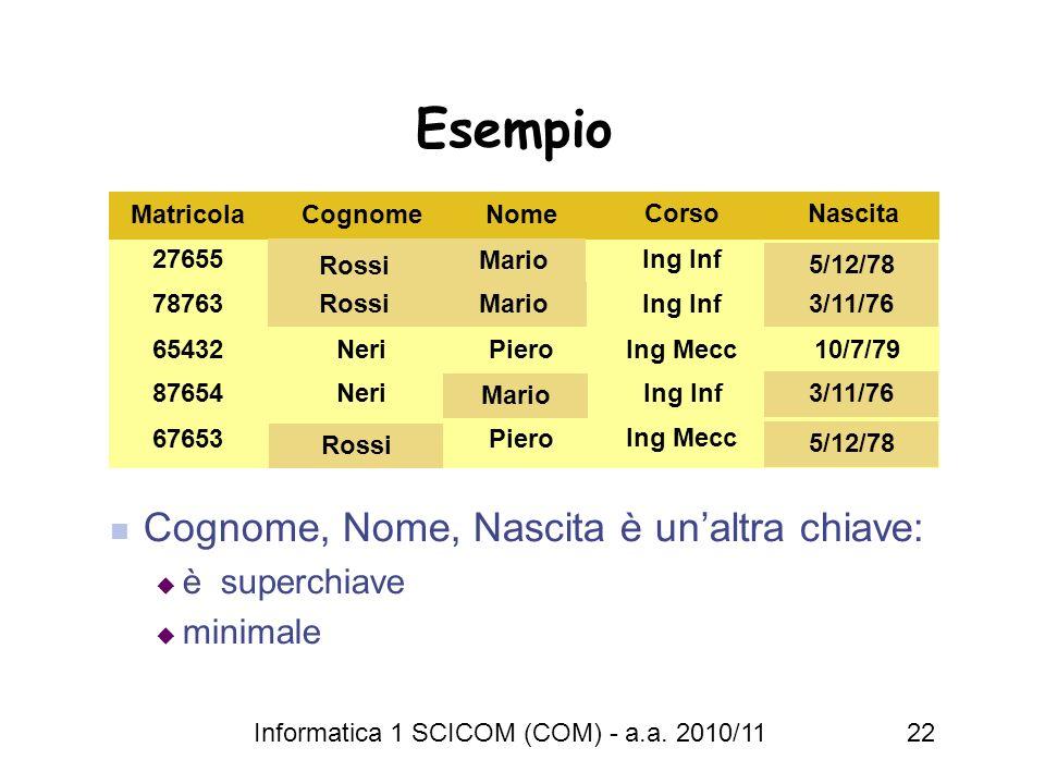 Informatica 1 SCICOM (COM) - a.a. 2010/11 22 Esempio Cognome, Nome, Nascita è unaltra chiave: è superchiave minimale Matricola 27655 78763 65432 Nome