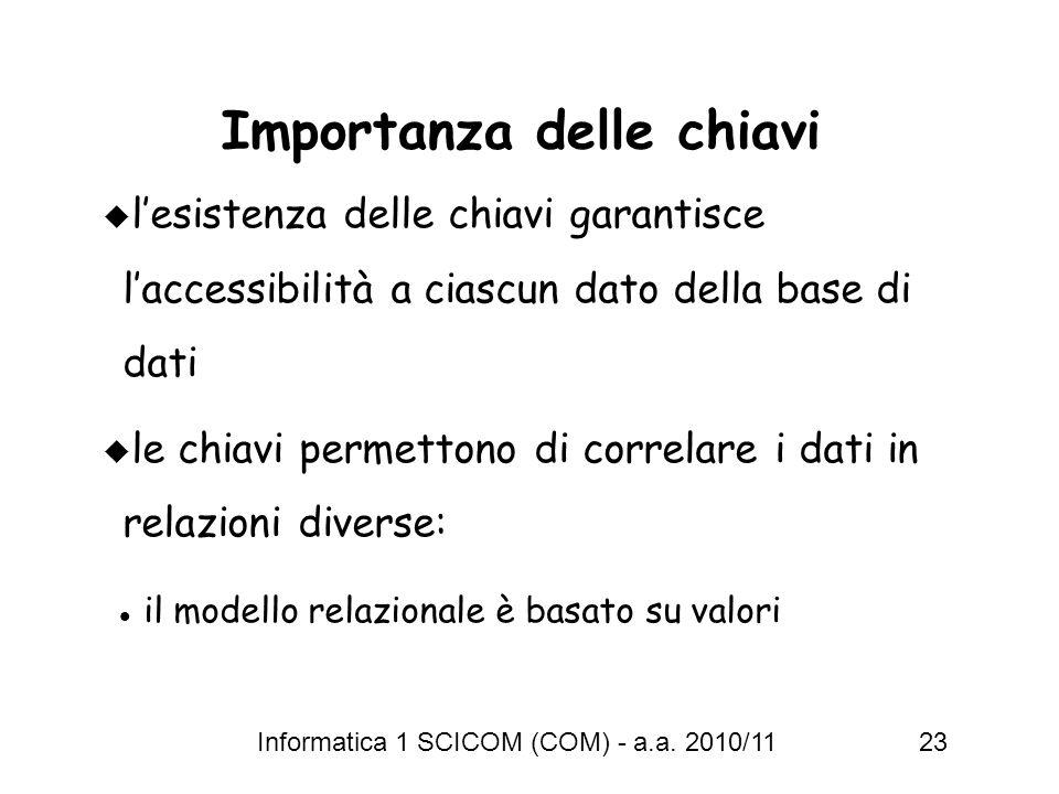 Informatica 1 SCICOM (COM) - a.a. 2010/11 23 Importanza delle chiavi lesistenza delle chiavi garantisce laccessibilità a ciascun dato della base di da