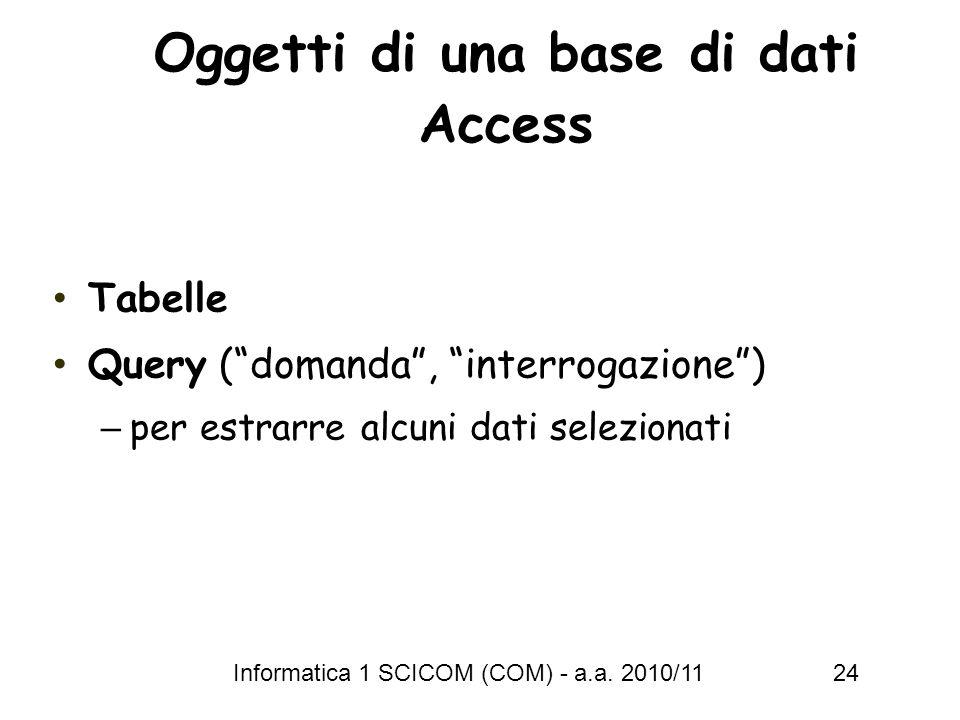 Informatica 1 SCICOM (COM) - a.a. 2010/11 24 Oggetti di una base di dati Access Tabelle Query (domanda, interrogazione) – per estrarre alcuni dati sel