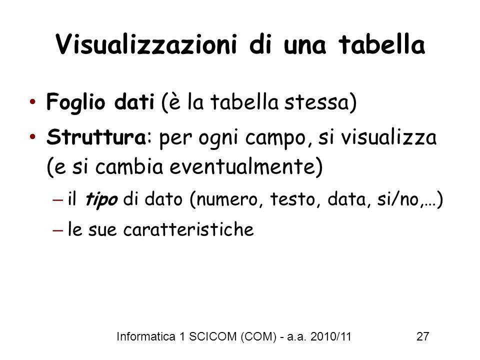 Informatica 1 SCICOM (COM) - a.a. 2010/11 27 Visualizzazioni di una tabella Foglio dati (è la tabella stessa) Struttura: per ogni campo, si visualizza