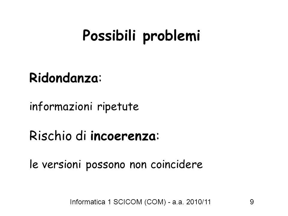 9 Possibili problemi Ridondanza: informazioni ripetute Rischio di incoerenza: le versioni possono non coincidere