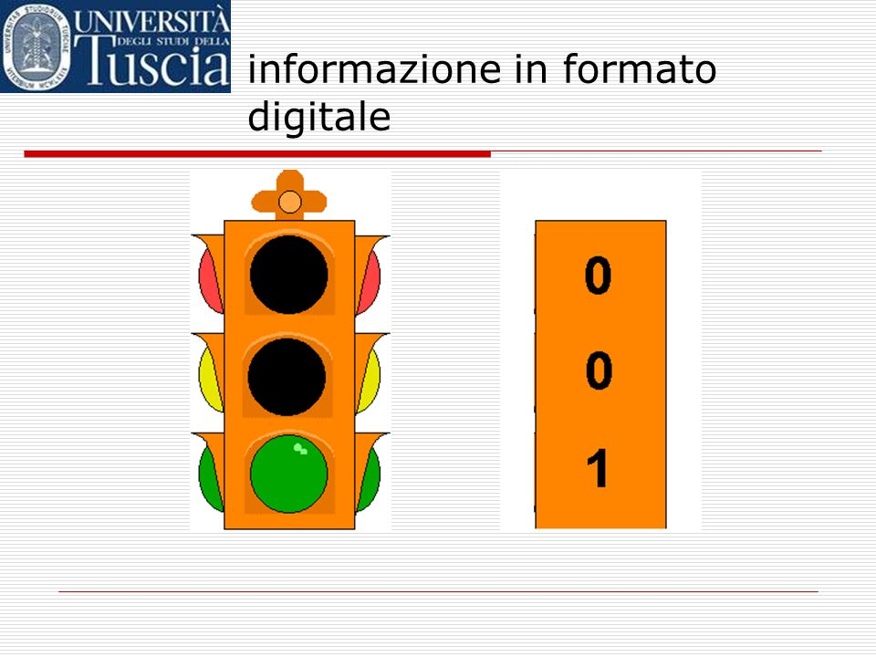 informazione in formato digitale fin qui è tutto semplice… ma anche un po noioso: lo stato di un interruttore non è un esempio molto interessante! si