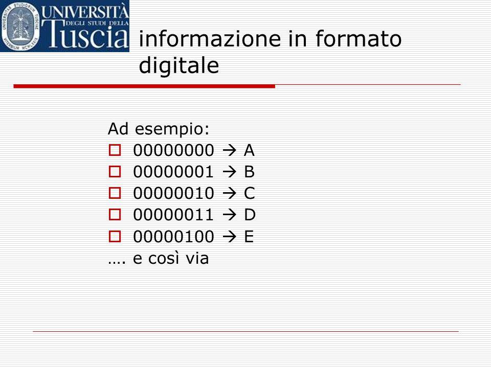 informazione in formato digitale nel caso del semaforo, facevamo corrispondere diverse combinazioni di 3 bit (tre cellette, ciascuna delle quali può c