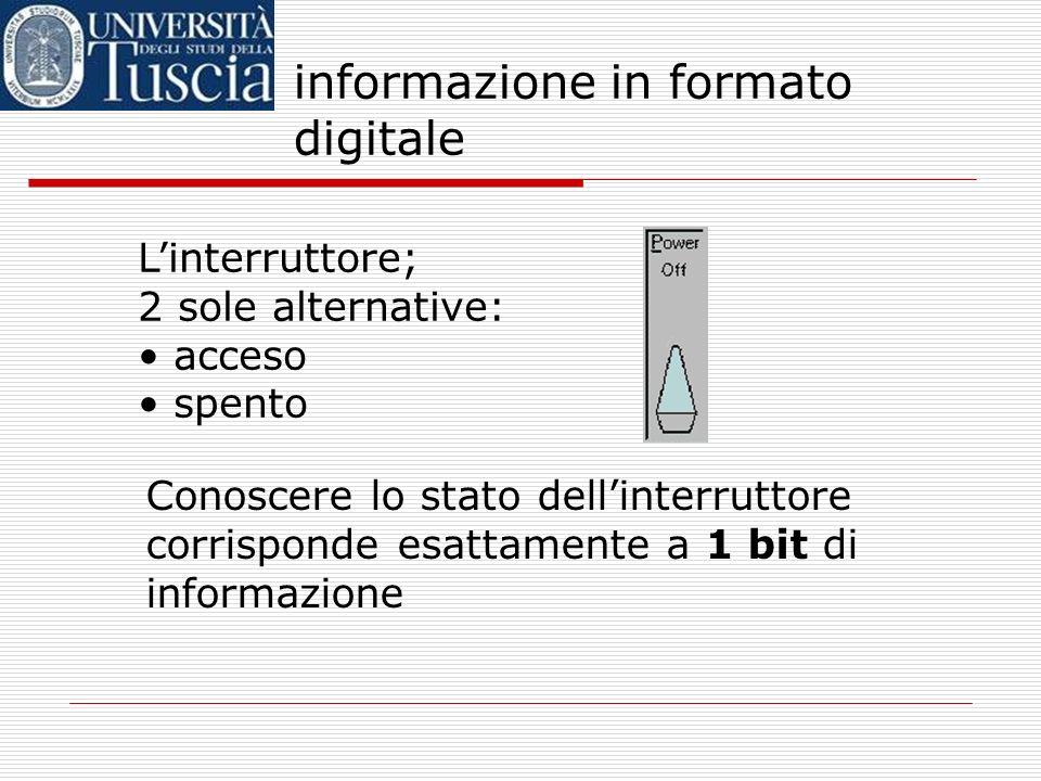 informazione in formato digitale Linterruttore; 2 sole alternative: acceso spento Possiamo rappresentare i due stati possibili dellinterruttore (acces