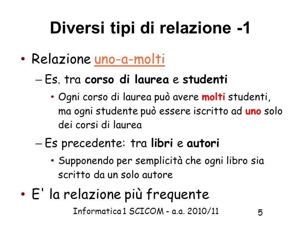 Informatica 1 SCICOM - a.a.2010/11 6 Diversi tipi di relazione -2 Uno-a-uno – es.