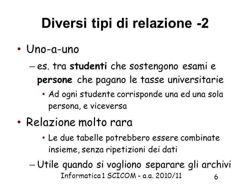 Informatica 1 SCICOM - a.a.2010/11 7 Diversi tipi di relazione -3 Molti-a-molti – Es.