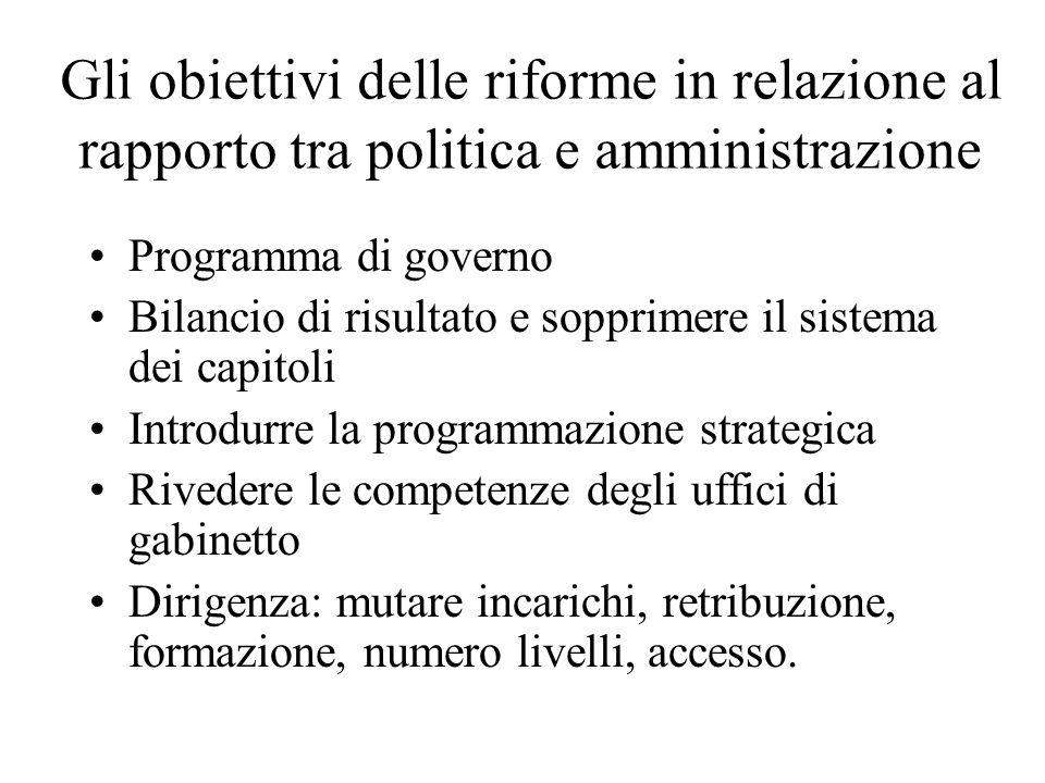 Gli obiettivi delle riforme in relazione al rapporto tra politica e amministrazione Programma di governo Bilancio di risultato e sopprimere il sistema