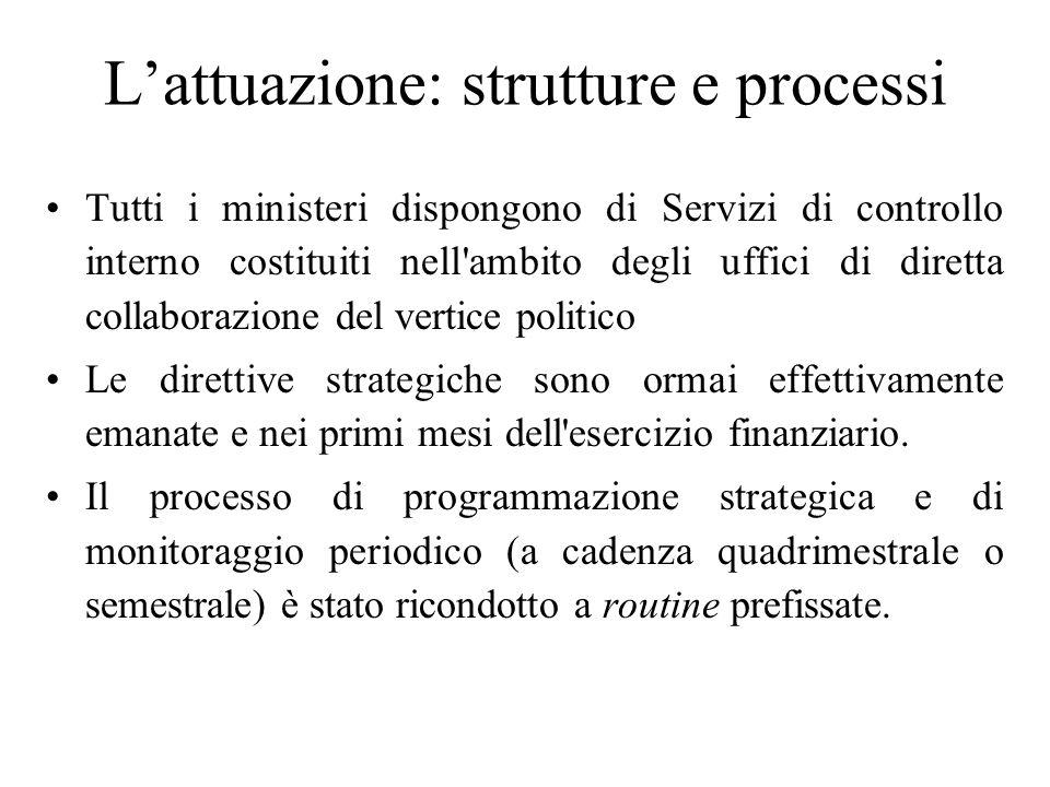 Lattuazione: strutture e processi Tutti i ministeri dispongono di Servizi di controllo interno costituiti nell'ambito degli uffici di diretta collabor