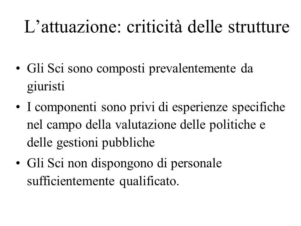 Lattuazione: criticità delle strutture Gli Sci sono composti prevalentemente da giuristi I componenti sono privi di esperienze specifiche nel campo de