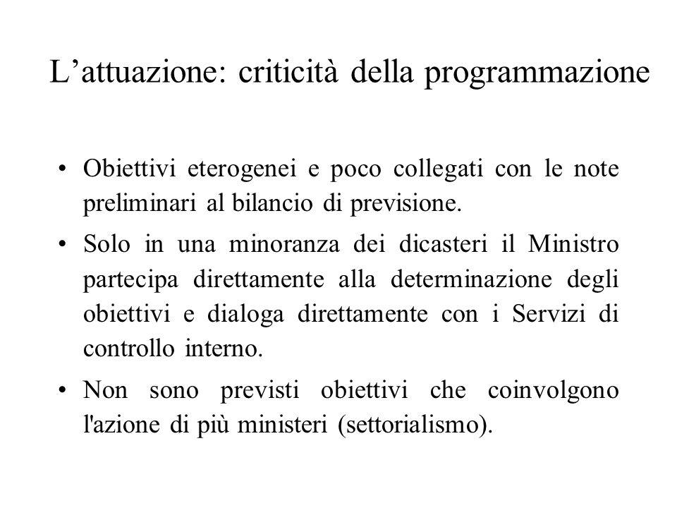 Lattuazione: criticità della programmazione Obiettivi eterogenei e poco collegati con le note preliminari al bilancio di previsione. Solo in una minor