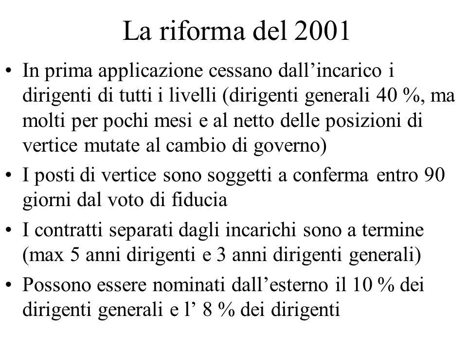 La riforma del 2001 In prima applicazione cessano dallincarico i dirigenti di tutti i livelli (dirigenti generali 40 %, ma molti per pochi mesi e al n