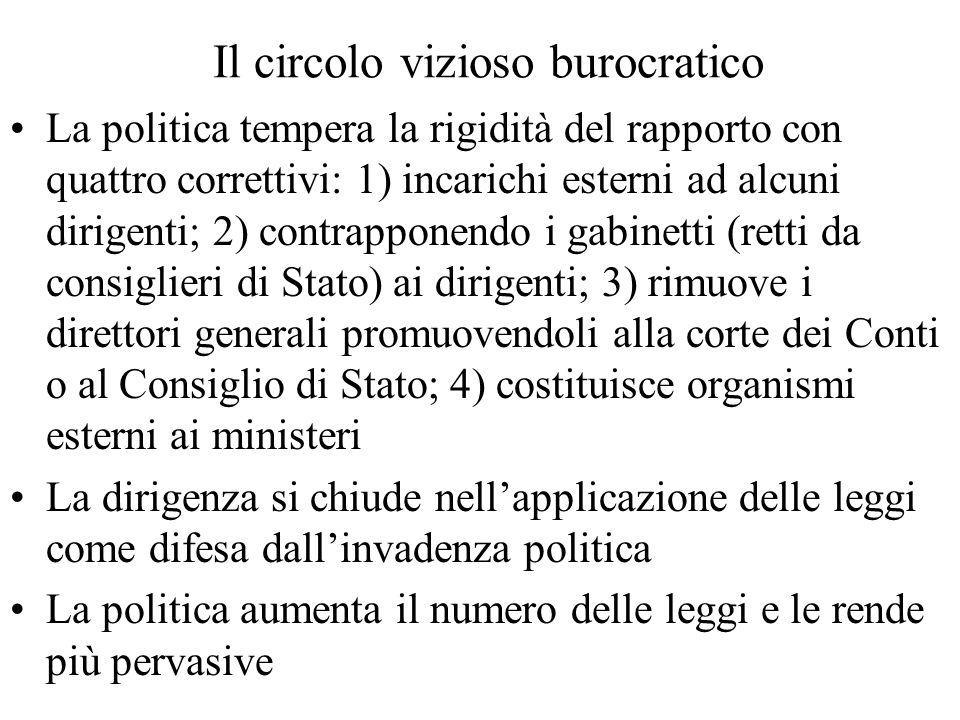 Il circolo vizioso burocratico La politica tempera la rigidità del rapporto con quattro correttivi: 1) incarichi esterni ad alcuni dirigenti; 2) contr