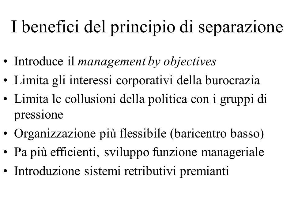 Introduce il management by objectives Limita gli interessi corporativi della burocrazia Limita le collusioni della politica con i gruppi di pressione