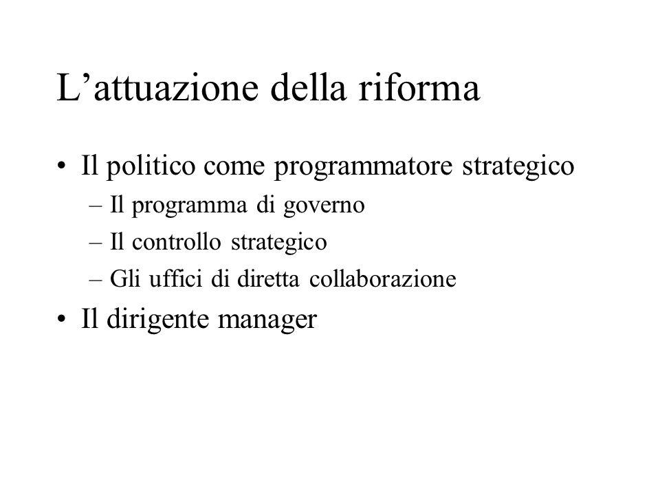 Il politico come programmatore strategico –Il programma di governo –Il controllo strategico –Gli uffici di diretta collaborazione Il dirigente manager