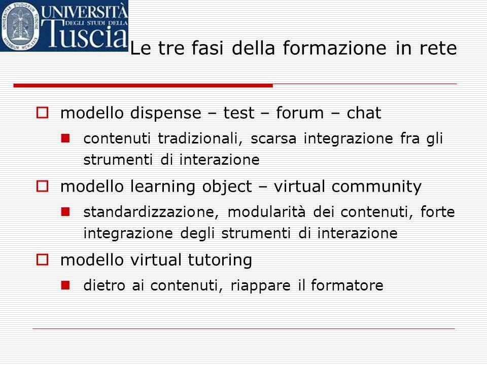 Le tre fasi della formazione in rete modello dispense – test – forum – chat contenuti tradizionali, scarsa integrazione fra gli strumenti di interazione modello learning object – virtual community standardizzazione, modularità dei contenuti, forte integrazione degli strumenti di interazione modello virtual tutoring dietro ai contenuti, riappare il formatore