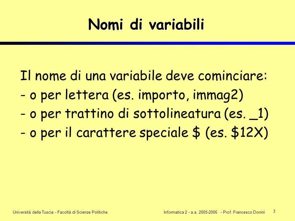 3 Università della Tuscia - Facoltà di Scienze Politiche.Informatica 2 - a.a. 2005-2006 - Prof. Francesco Donini Nomi di variabili Il nome di una vari