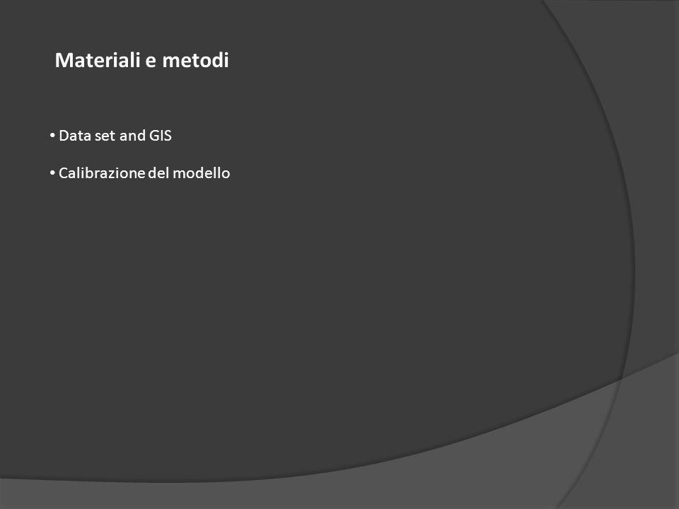 Database del SUOLO Risoluzione - griglia 1 x 1 km Argilla, SOC, pH, densità apparente (range min, max) JRC - SPADE DATABASE