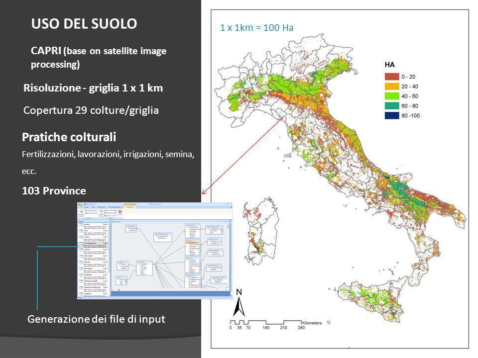 Si è deciso di utilizzare il modello biogeochimico DNDC (Li et al.