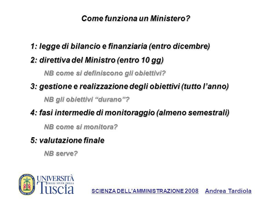 Come funziona un Ministero? 1: legge di bilancio e finanziaria (entro dicembre) 2: direttiva del Ministro (entro 10 gg) NB come si definiscono gli obi