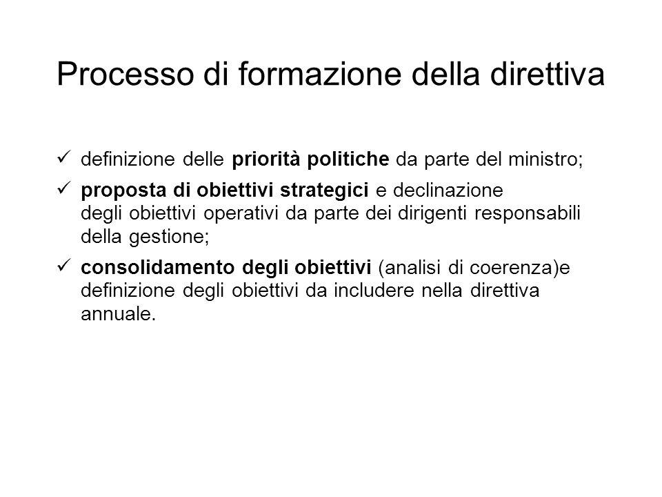 Processo di formazione della direttiva definizione delle priorità politiche da parte del ministro; proposta di obiettivi strategici e declinazione deg