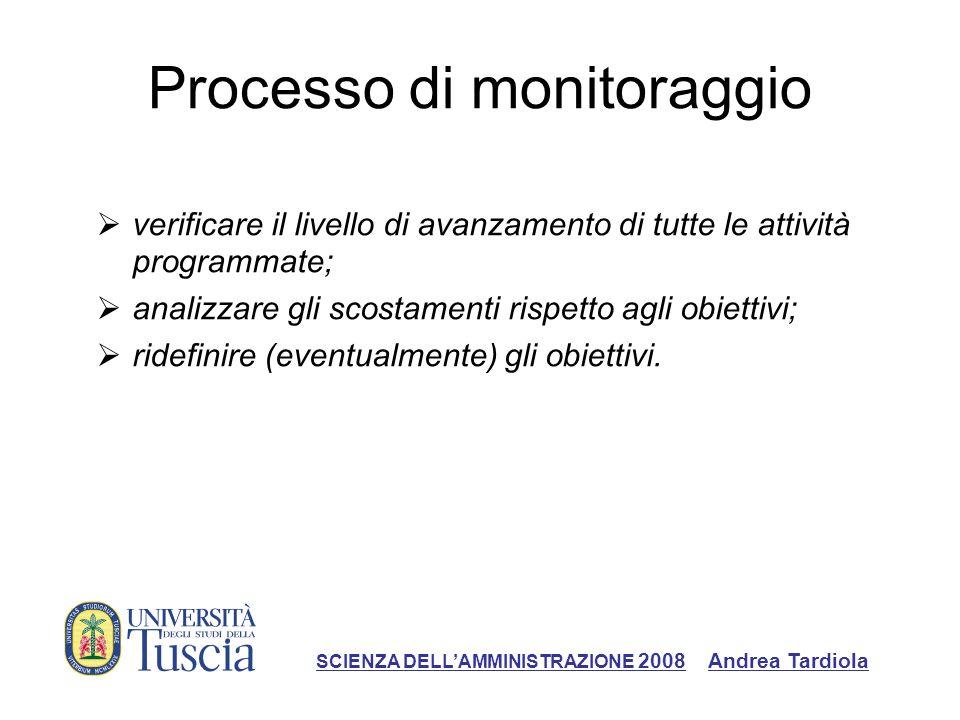Processo di monitoraggio verificare il livello di avanzamento di tutte le attività programmate; analizzare gli scostamenti rispetto agli obiettivi; ri