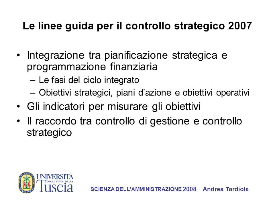 Le linee guida per il controllo strategico 2007 Integrazione tra pianificazione strategica e programmazione finanziaria –Le fasi del ciclo integrato –