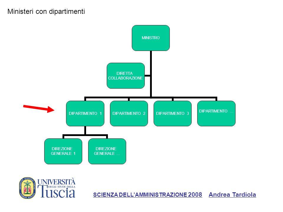 SCIENZA DELLAMMINISTRAZIONE 2008 Andrea Tardiola MINISTRO DIPARTIMENTO 1 DIREZIONE GENERALE 1 DIREZIONE GENERALE … DIPARTIMENTO 2DIPARTIMENTO 3 DIPART