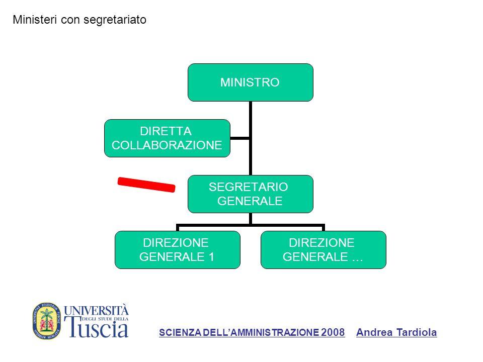 SCIENZA DELLAMMINISTRAZIONE 2008 Andrea Tardiola Ministeri con segretariato