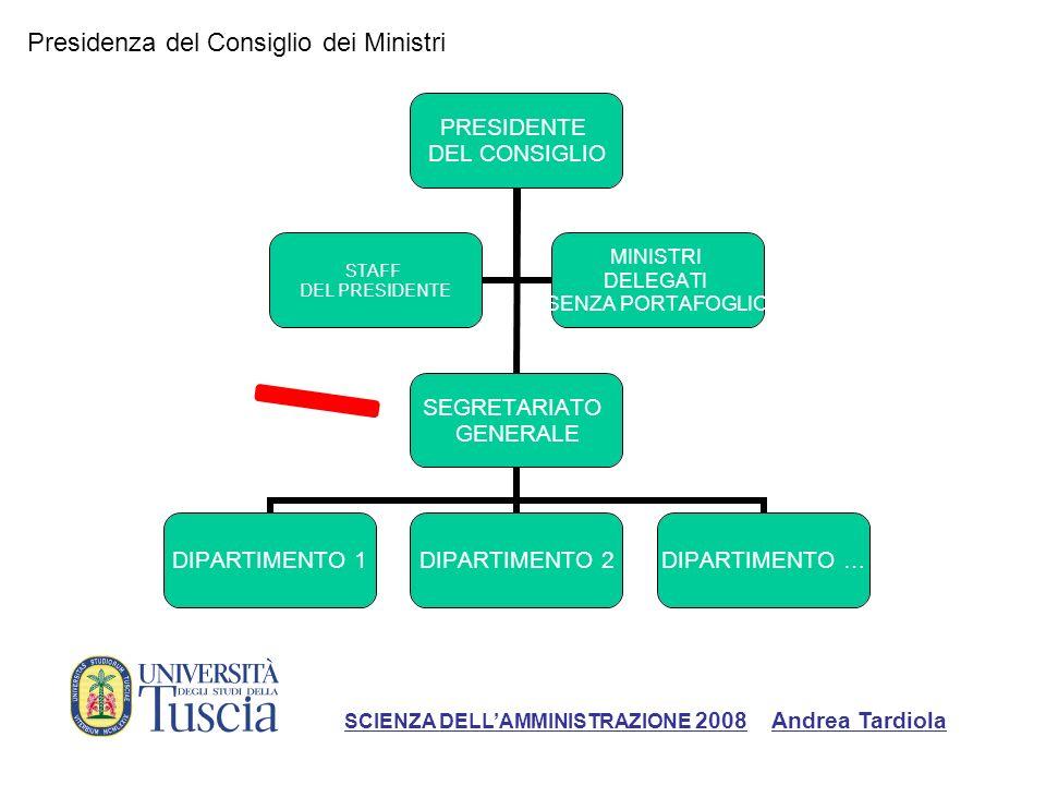 SCIENZA DELLAMMINISTRAZIONE 2008 Andrea Tardiola Presidenza del Consiglio dei Ministri