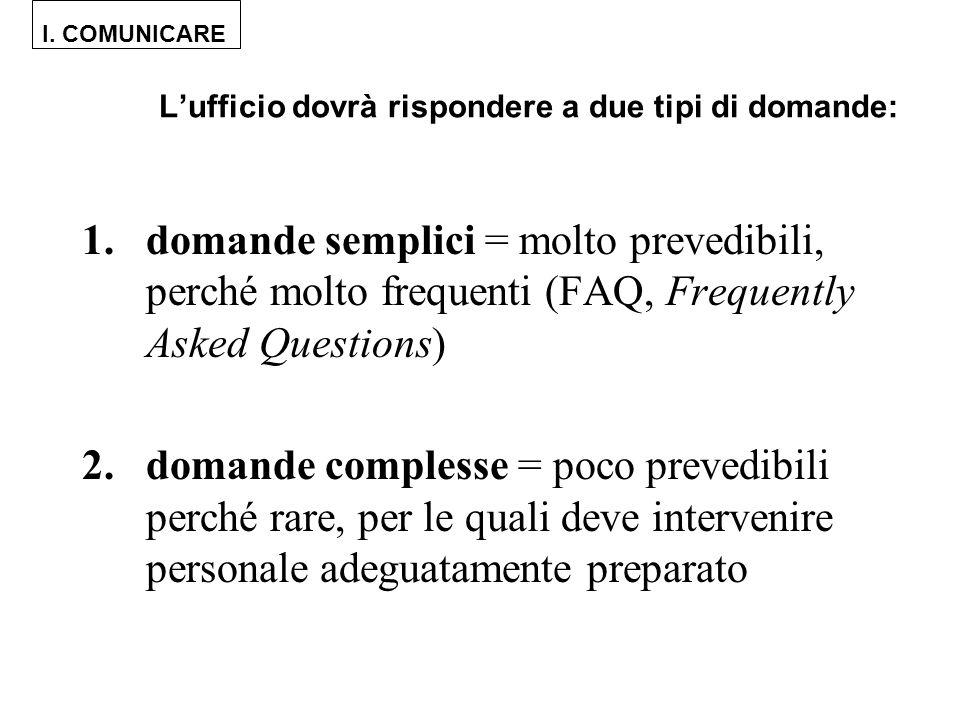 I. COMUNICARE Lufficio dovrà rispondere a due tipi di domande: 1.domande semplici = molto prevedibili, perché molto frequenti (FAQ, Frequently Asked Q