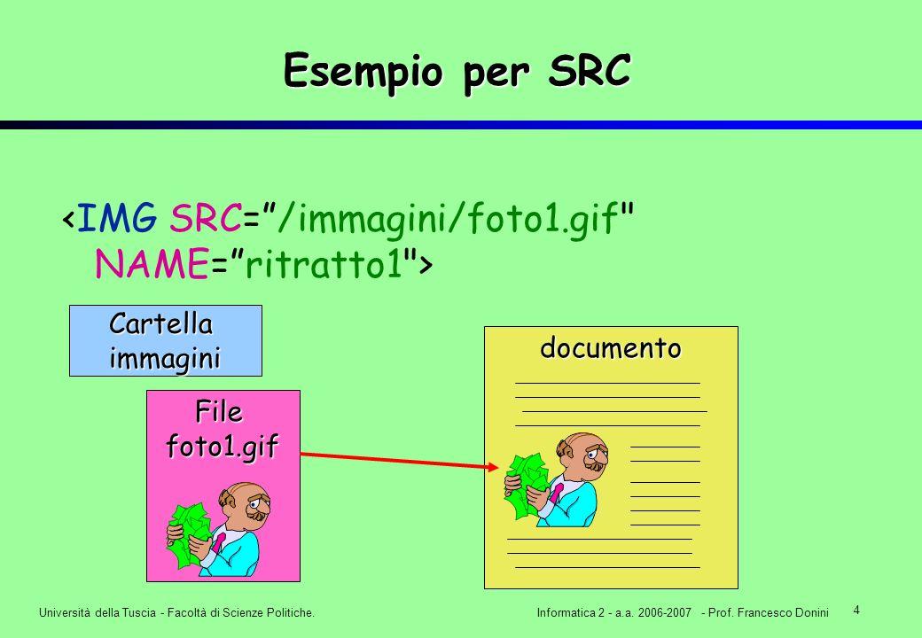 4 Università della Tuscia - Facoltà di Scienze Politiche.Informatica 2 - a.a. 2006-2007 - Prof. Francesco Donini Esempio per SRC Filefoto1.gif documen
