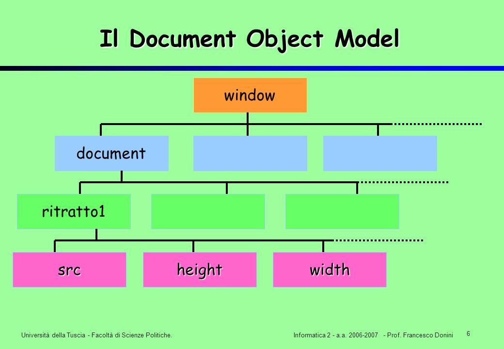 6 Università della Tuscia - Facoltà di Scienze Politiche.Informatica 2 - a.a. 2006-2007 - Prof. Francesco Donini Il Document Object Model window docum